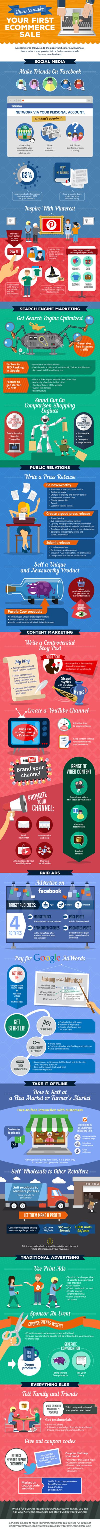 primeras ventas ecommerce infografía
