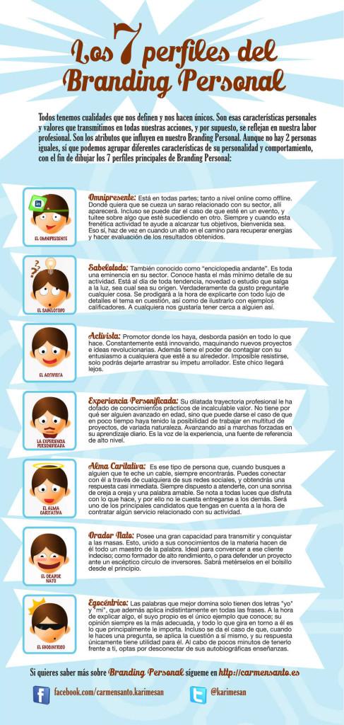 XXLos perfiles más comunes del branding personal #Infografía
