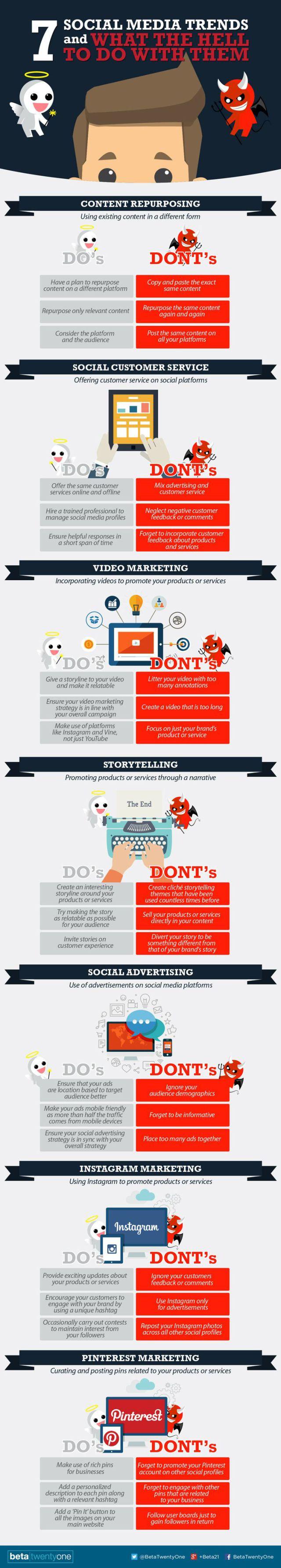 XXQué debes hacer y que no con estas tendencias del social media #infografía