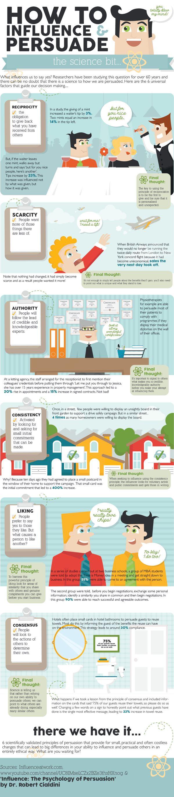 XXTrucos de Psicología para aumentar las conversiones #infografía