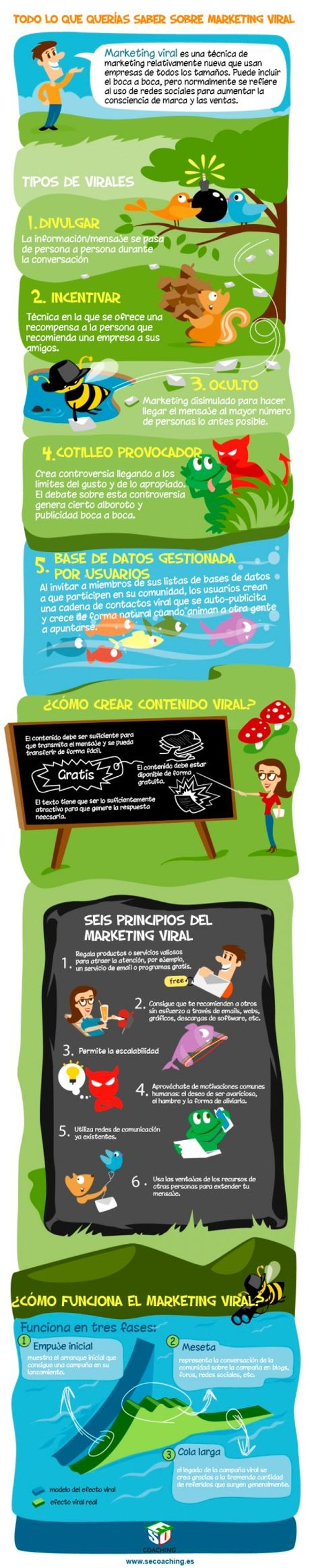 XXConoce aspectos claves del marketing viral #infografía