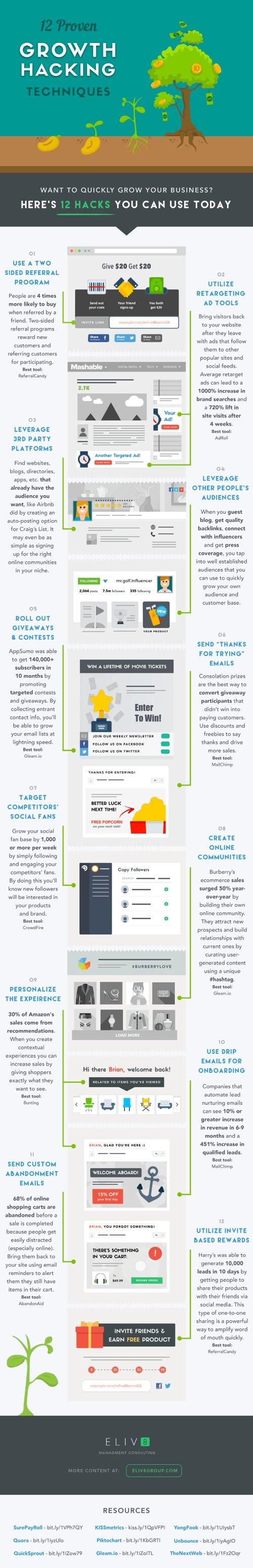 XX12 técnicas efectivas de growth hacking #infografía