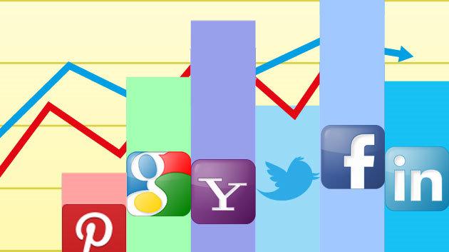 XX¿Qué métricas tomar en cuenta para analizar cada red social? #infografía