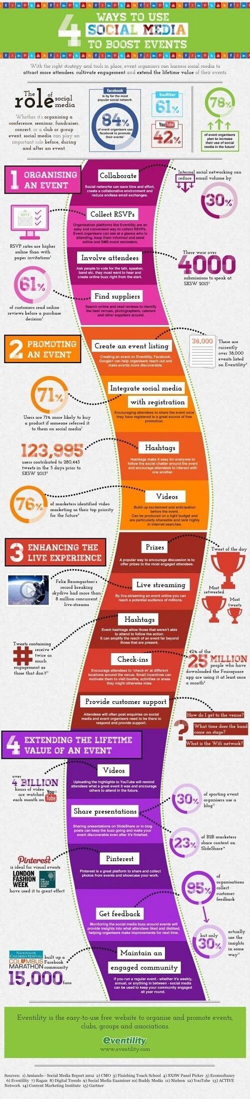 transmisiones en vivo en redes sociales #infografía