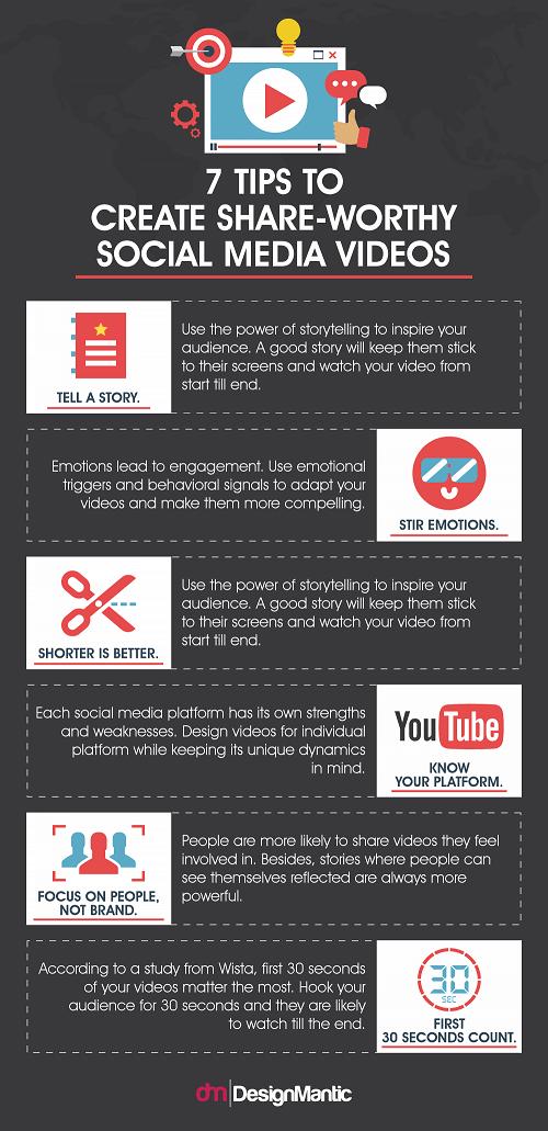 Aprende a crear vídeos para redes sociales que destaquen #infografía