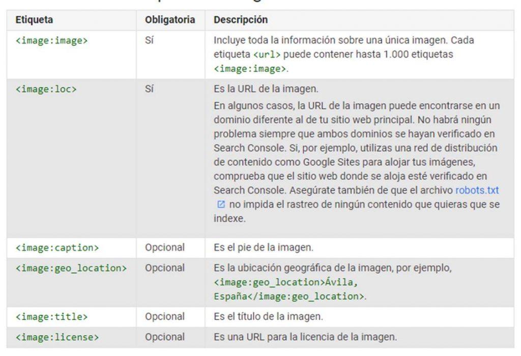 XXTrucos para posicionar imágenes en Google