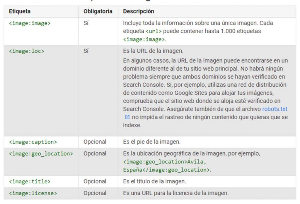 Etiquetas de una imagen en sitemap