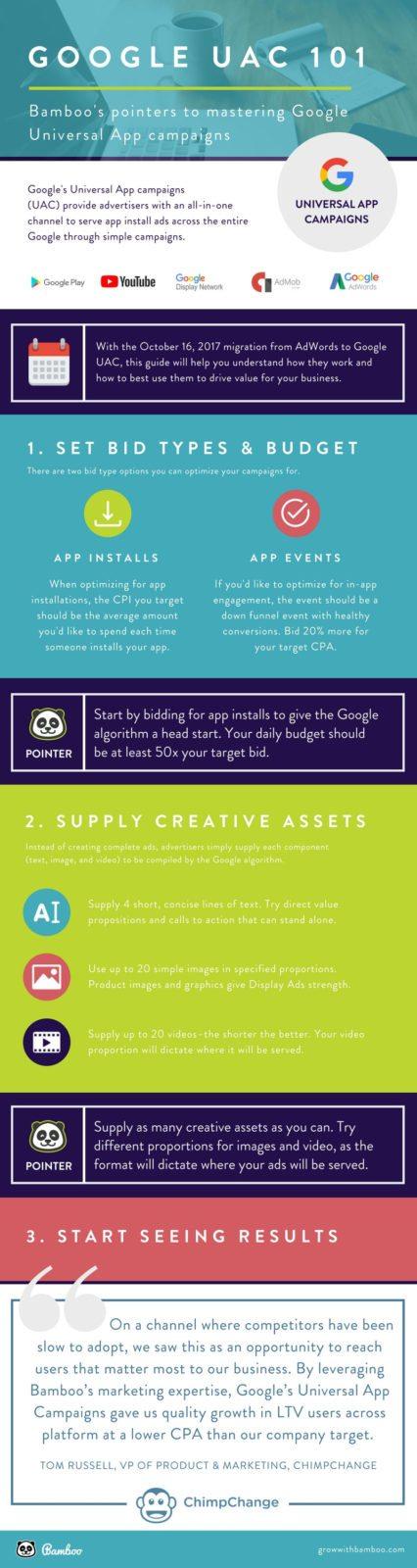 Todo sobre el funcionamiento de campañas universales de aplicaciones de Google infografia